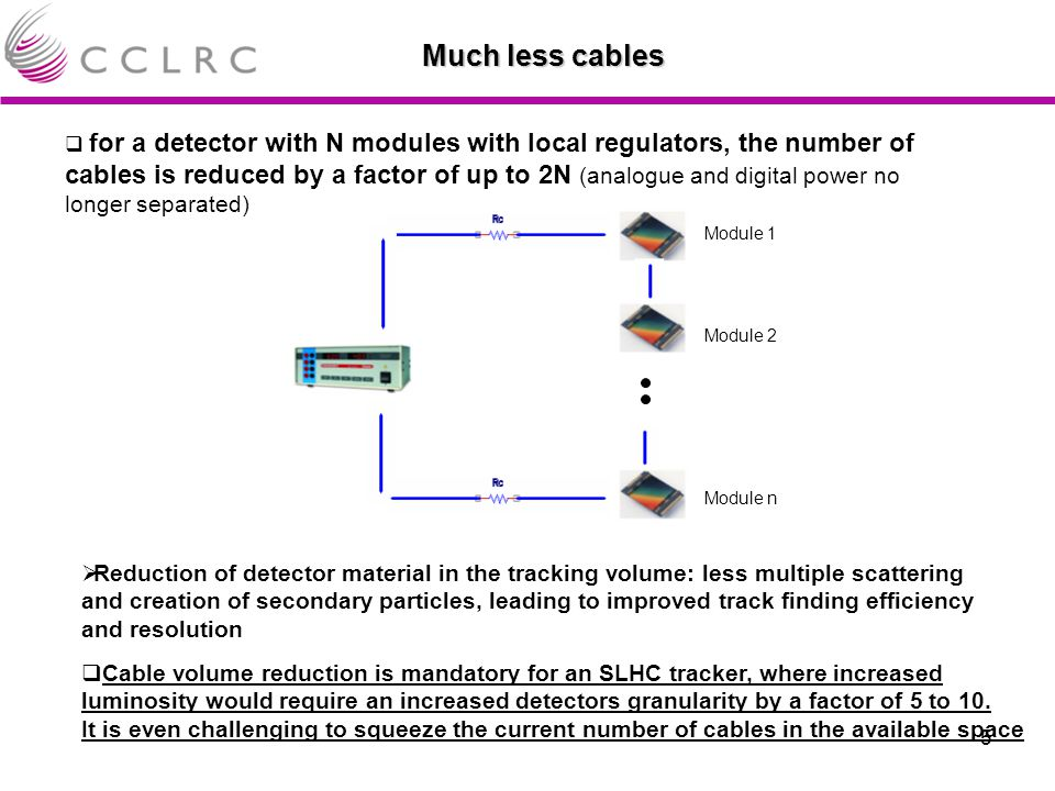 5 Much less cables  for a detector with N modules with local regulators, the number of cables is reduced by a factor of up to 2N (analogue and digital power no longer separated)  Reduction of detector material in the tracking volume: less multiple scattering and creation of secondary particles, leading to improved track finding efficiency and resolution  Cable volume reduction is mandatory for an SLHC tracker, where increased luminosity would require an increased detectors granularity by a factor of 5 to 10.