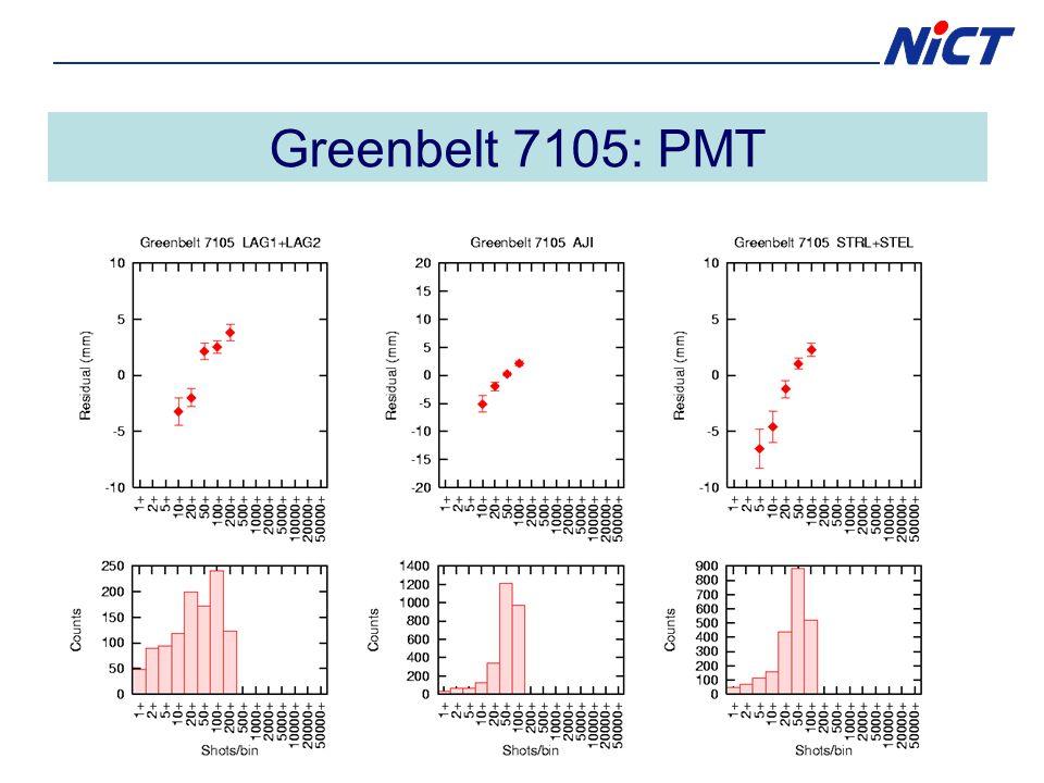 Greenbelt 7105: PMT