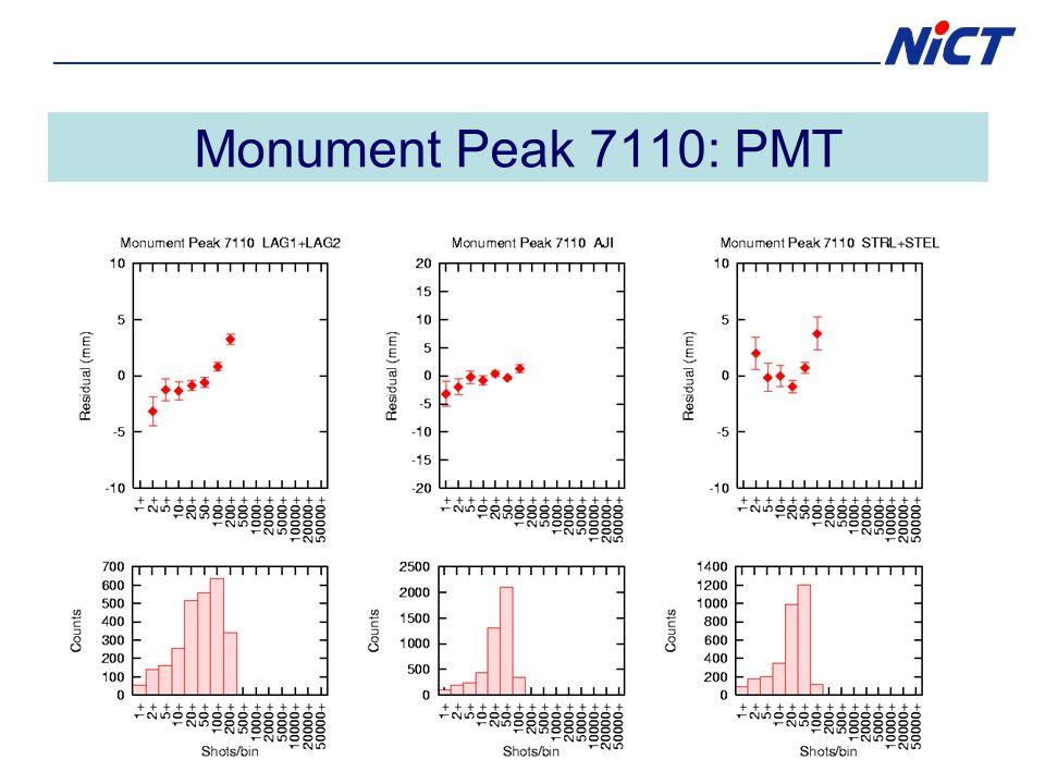 Monument Peak 7110: PMT