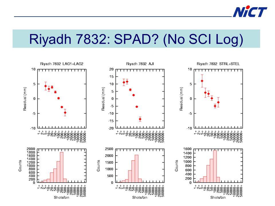 Riyadh 7832: SPAD (No SCI Log)
