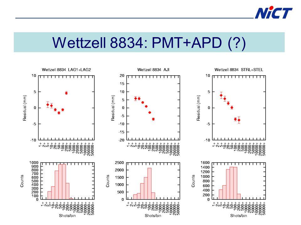 Wettzell 8834: PMT+APD ( )