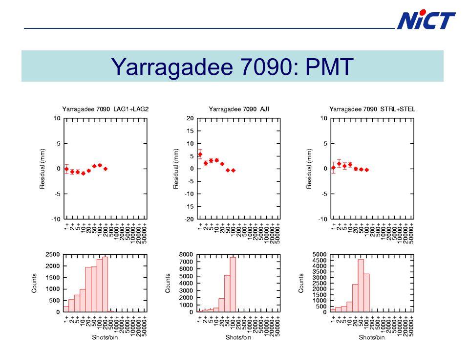 Yarragadee 7090: PMT