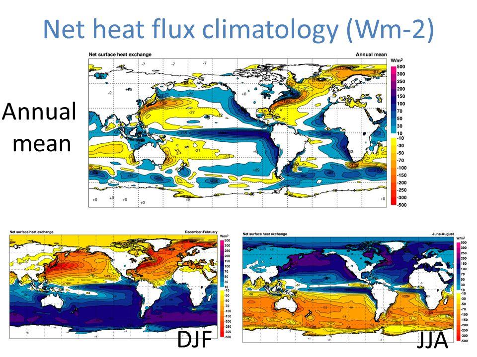 Net heat flux climatology (Wm-2) Annual mean DJF JJA