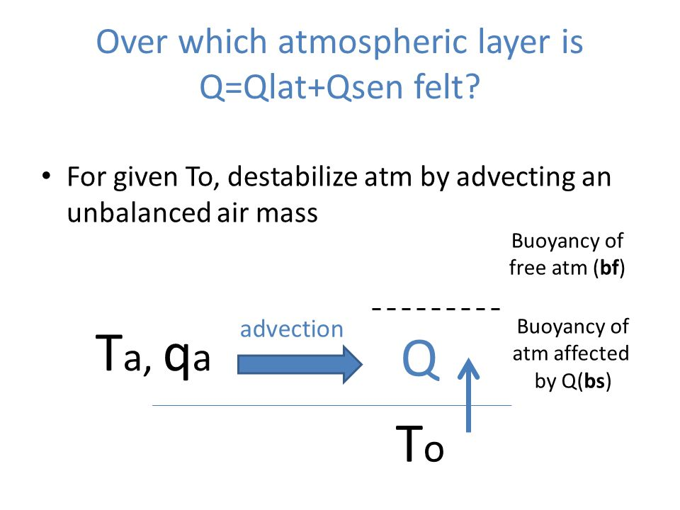 Over which atmospheric layer is Q=Qlat+Qsen felt.