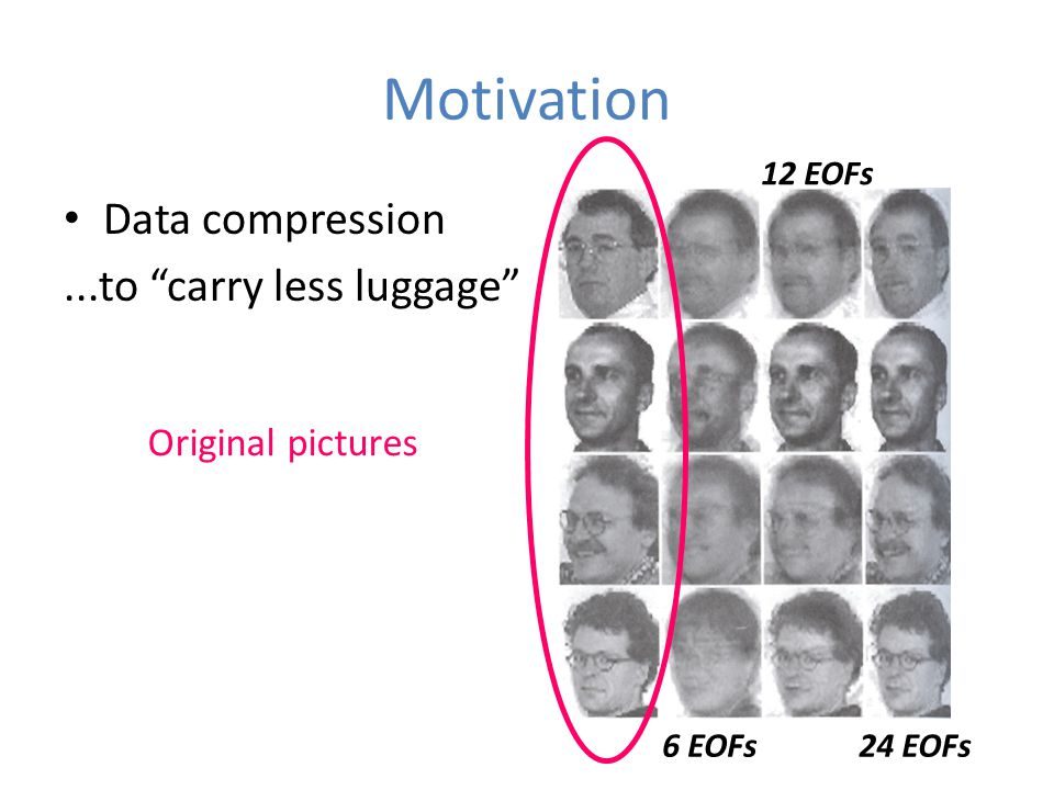 Motivation Data compression...to carry less luggage Original pictures 6 EOFs 12 EOFs 24 EOFs