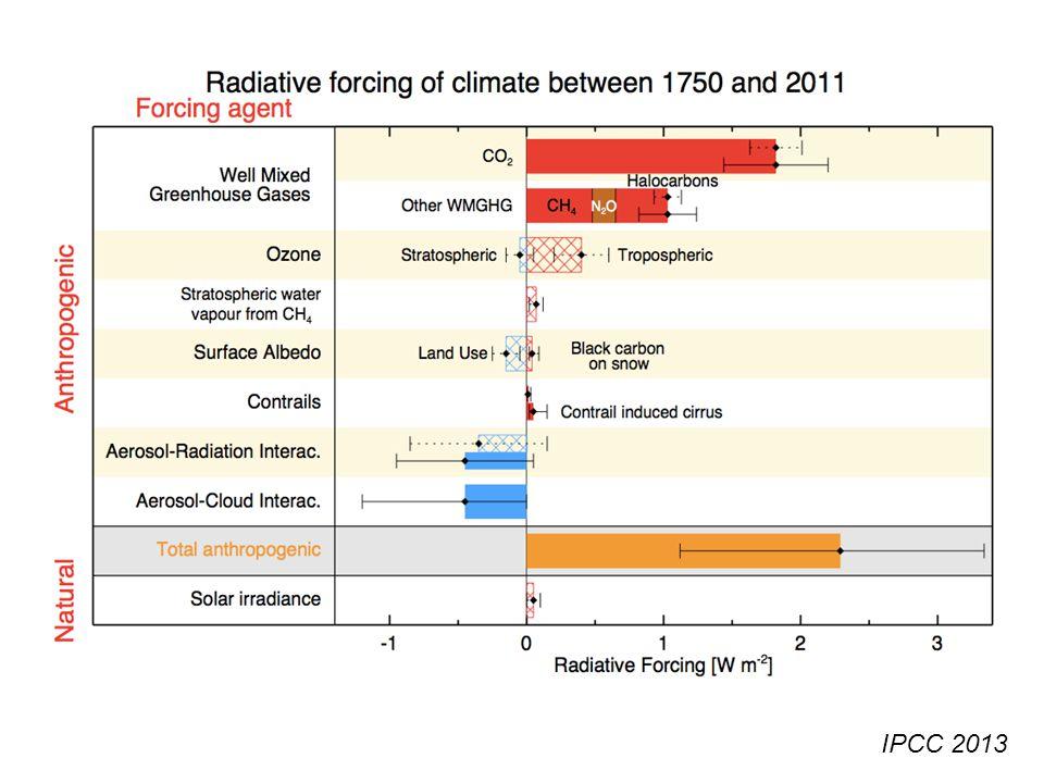 IPCC 2013