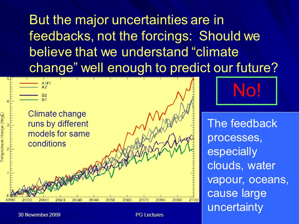 "30 November 2009 PG Lectures 116 But the major uncertainties are in feedbacks, not the forcings: Should we believe that we understand ""climate change"""