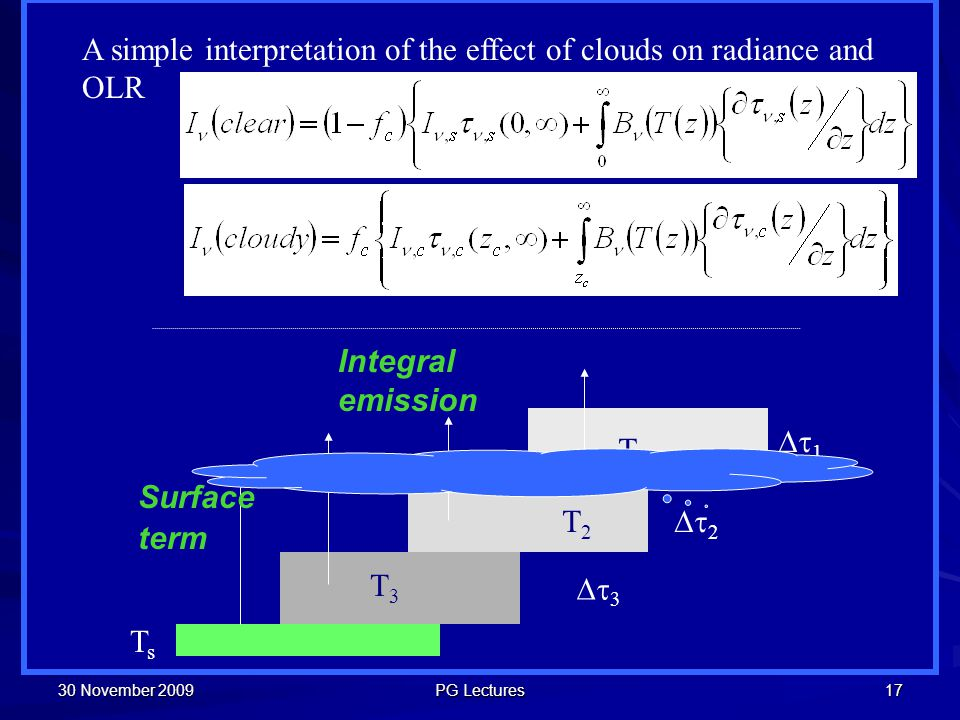 30 November 2009 PG Lectures 17 A simple interpretation of the effect of clouds on radiance and OLR Surface term Integral emission  3  2  1 T2T2