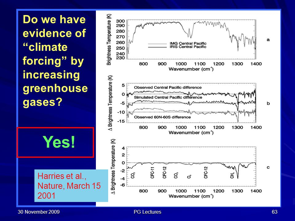 "30 November 2009 PG Lectures 63 Do we have evidence of ""climate forcing"" by increasing greenhouse gases? Harries et al., Nature, March 15 2001 Yes!"