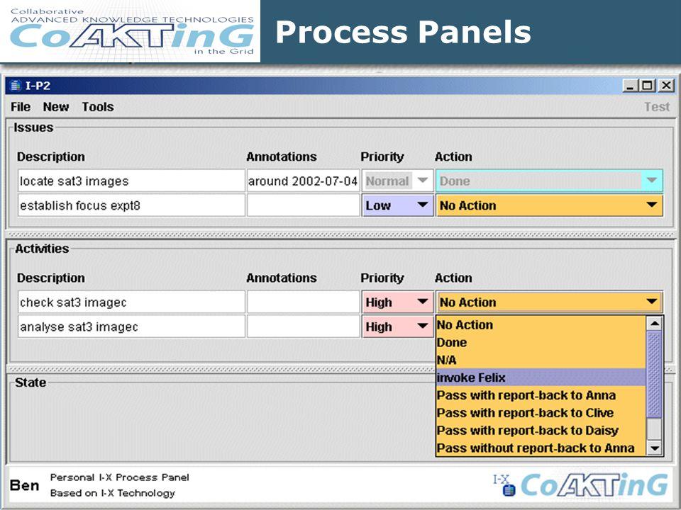 Process Panels
