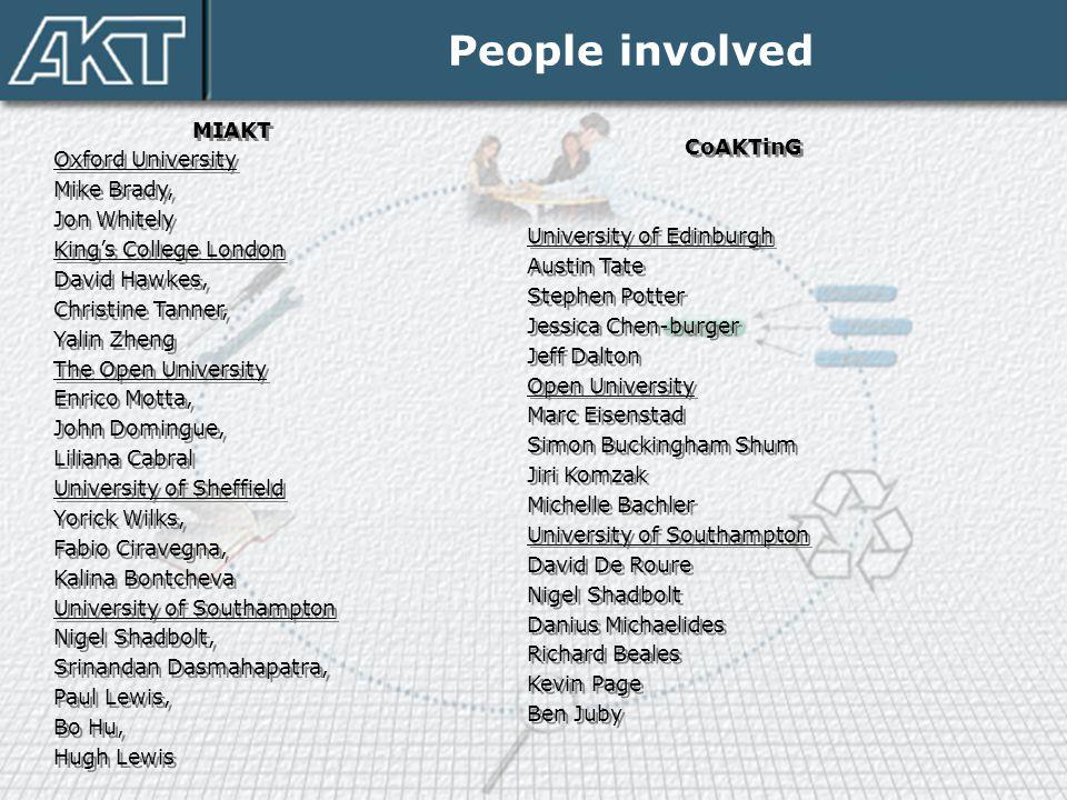 People involved MIAKT Oxford University Mike Brady, Jon Whitely King's College London David Hawkes, Christine Tanner, Yalin Zheng The Open University