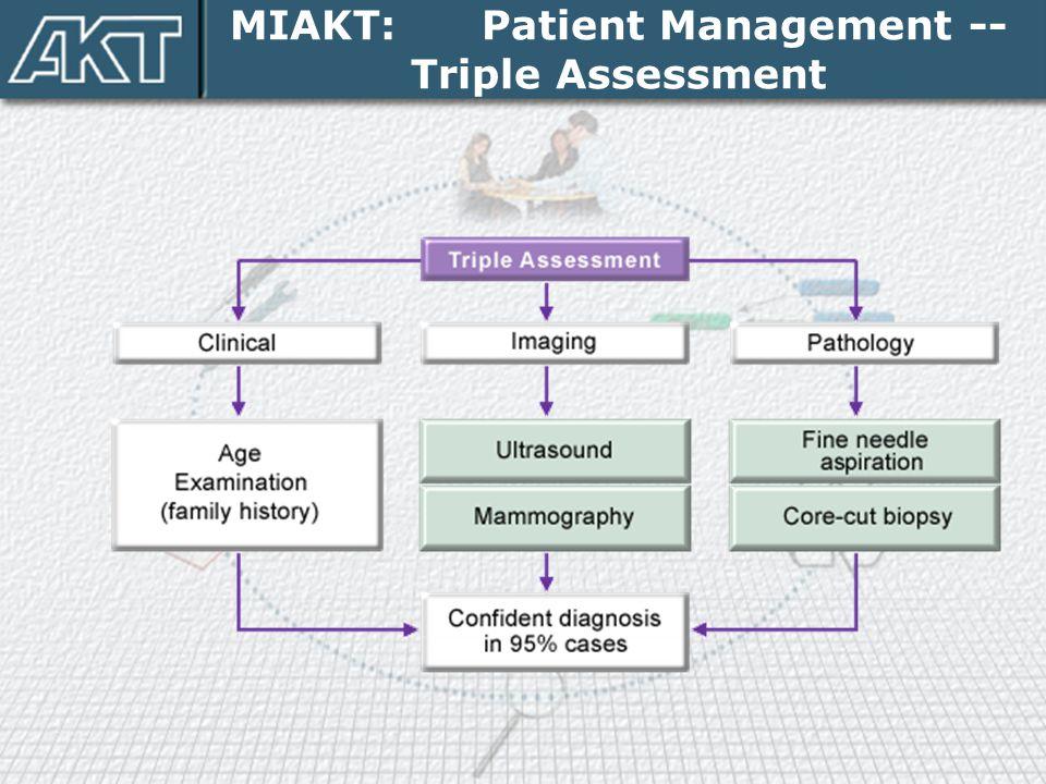MIAKT: Patient Management -- Triple Assessment