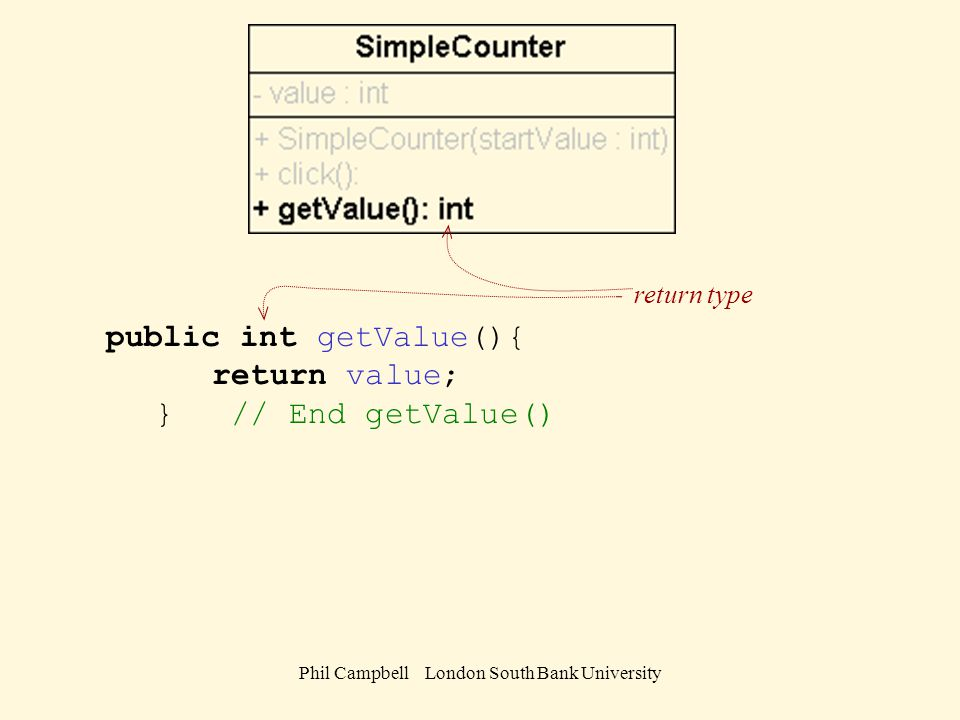 Phil Campbell London South Bank University public int getValue(){ return value; } // End getValue() return type