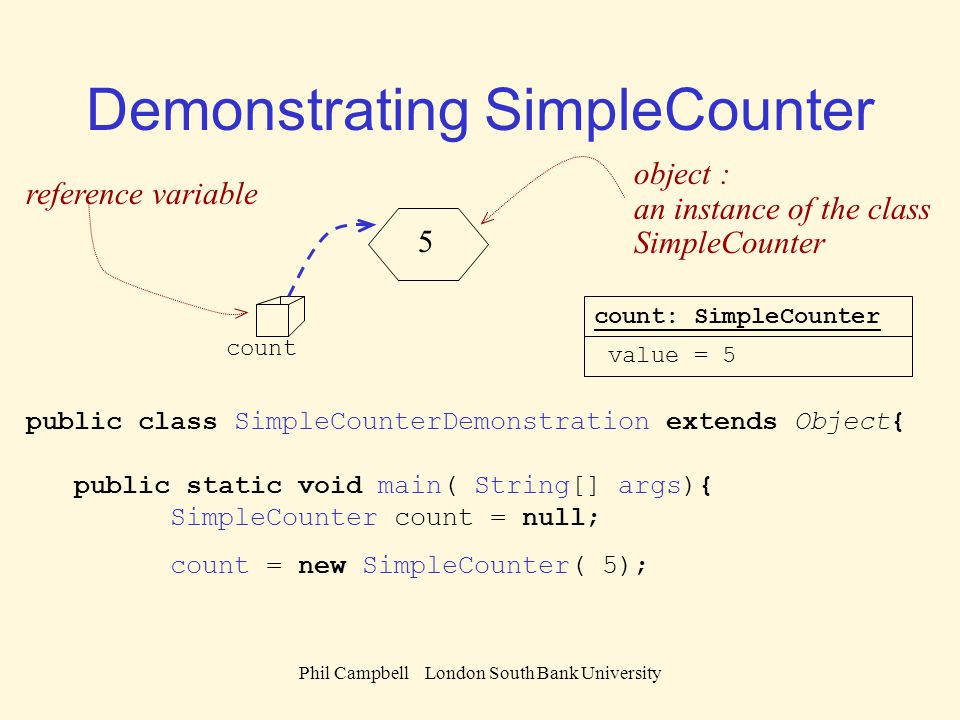 Phil Campbell London South Bank University Demonstrating SimpleCounter count = new SimpleCounter( 5); count 5 public class SimpleCounterDemonstration extends Object{ public static void main( String[] args){ SimpleCounter count = null; reference variable object : an instance of the class SimpleCounter count: SimpleCounter value = 5