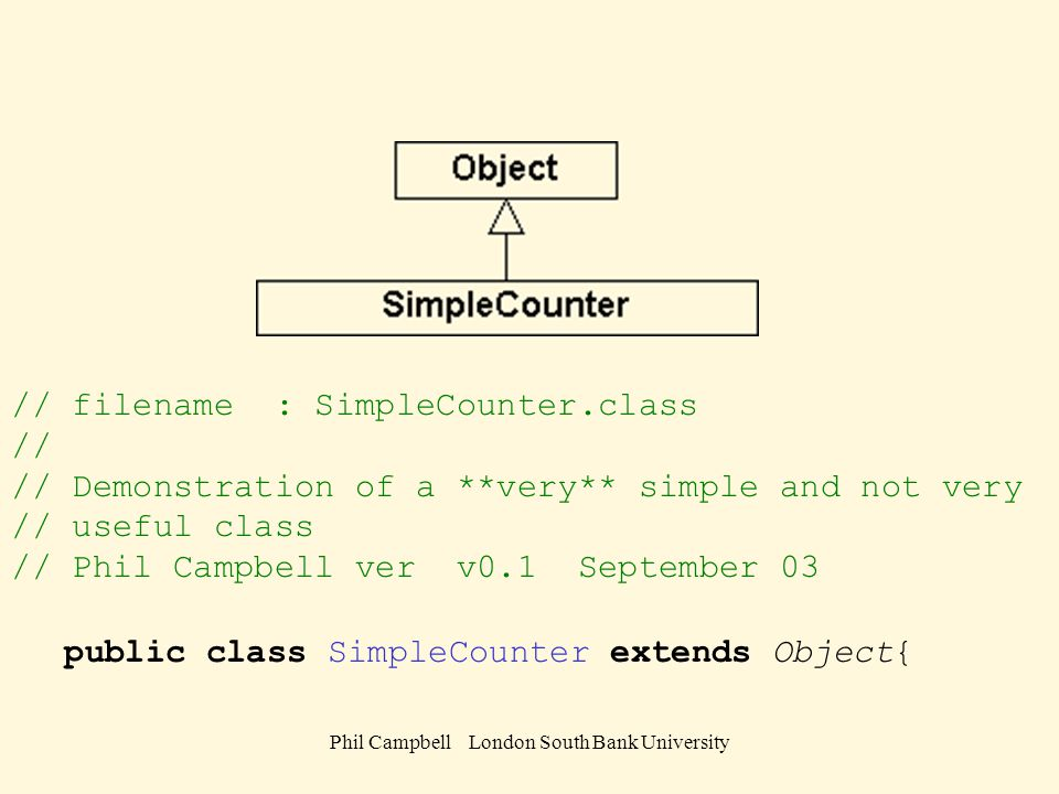 Phil Campbell London South Bank University Words used so far class reference variable method state constructor inquiry method object instance An object is an instance of a class that has state, behaviour and identity object
