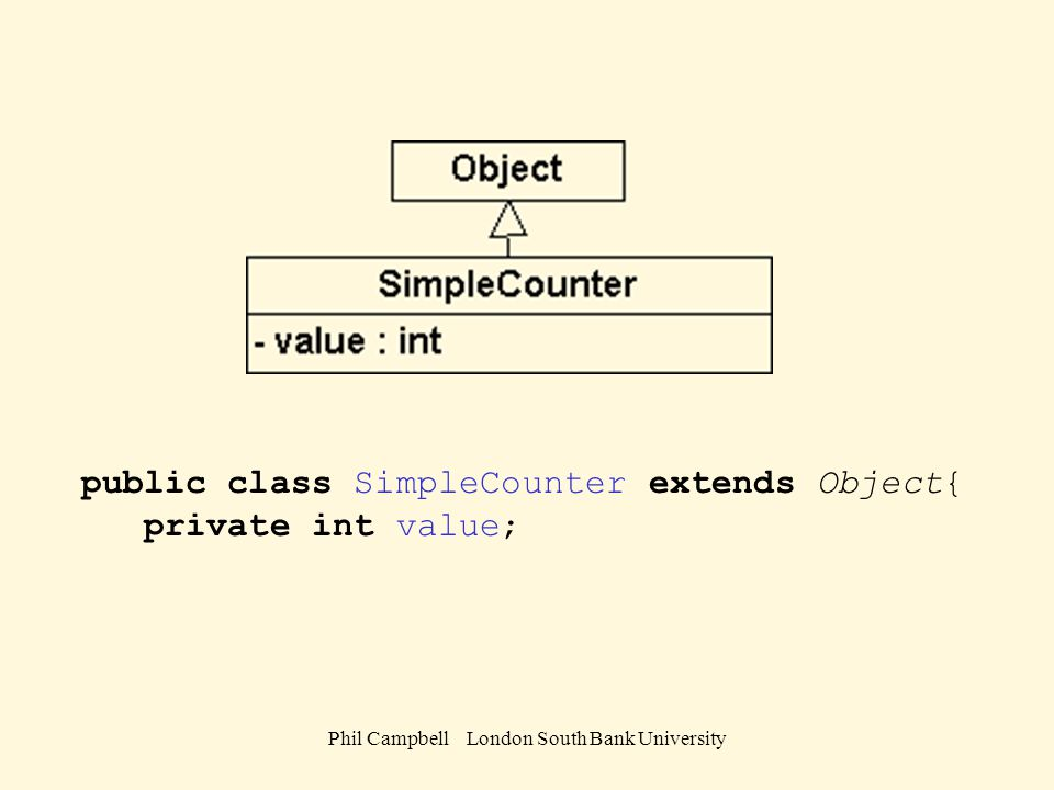 Phil Campbell London South Bank University // the constructor public SimpleCounter (int startValue){ value = startValue; } // End SimpleCounter()