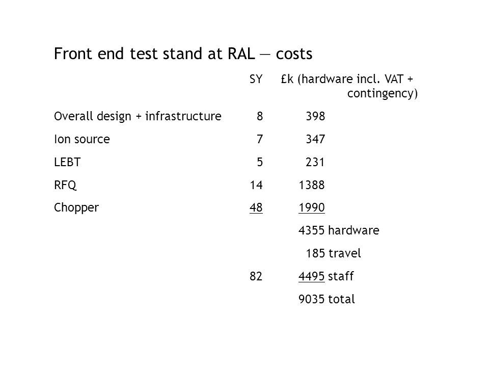 Front end test stand at RAL — costs SY £k (hardware incl. VAT + contingency) Overall design + infrastructure 8 398 Ion source 7 347 LEBT 5 231 RFQ1413