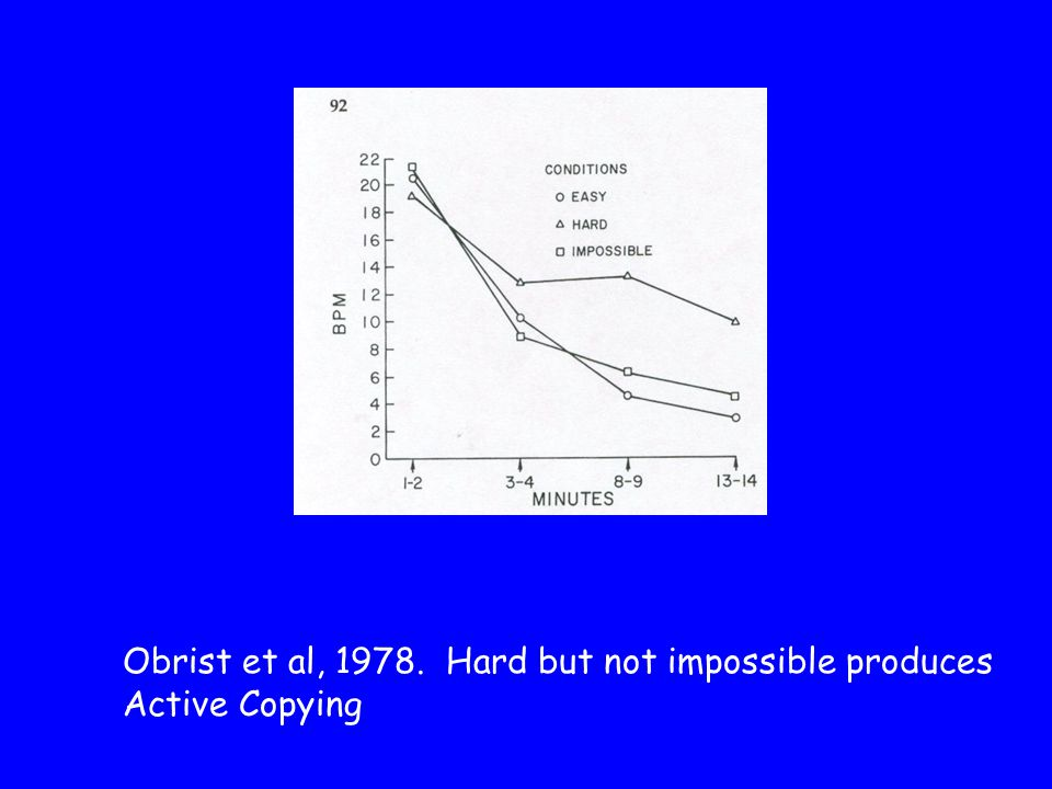 Obrist et al, 1978. Hard but not impossible produces Active Copying