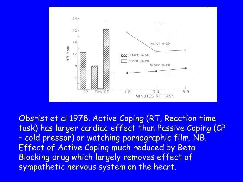 Obsrist et al 1978.