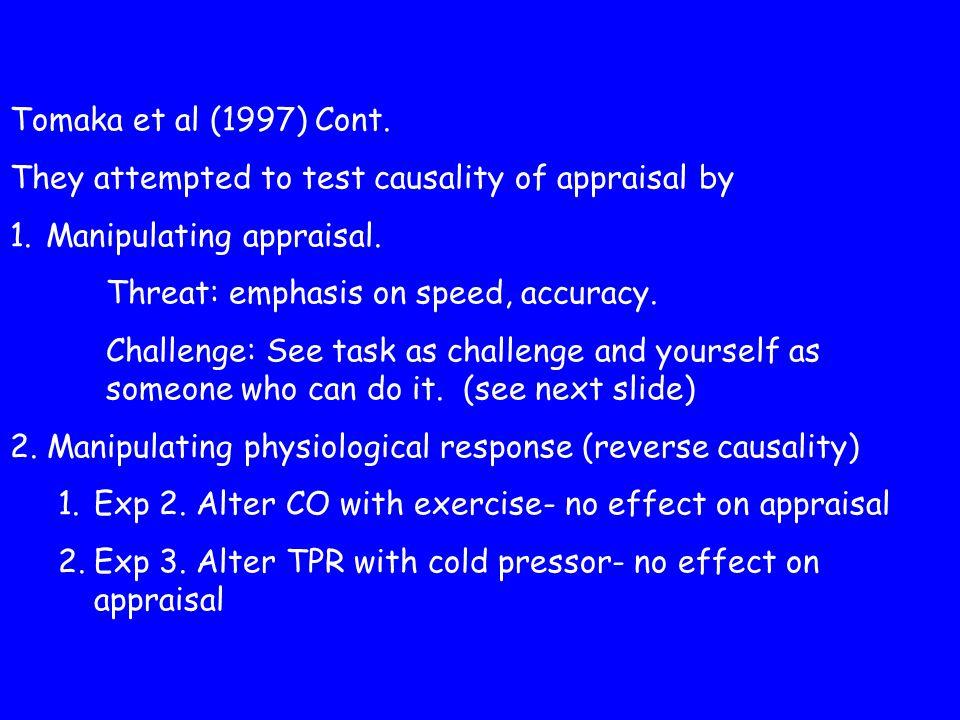 Tomaka et al (1997) Cont.