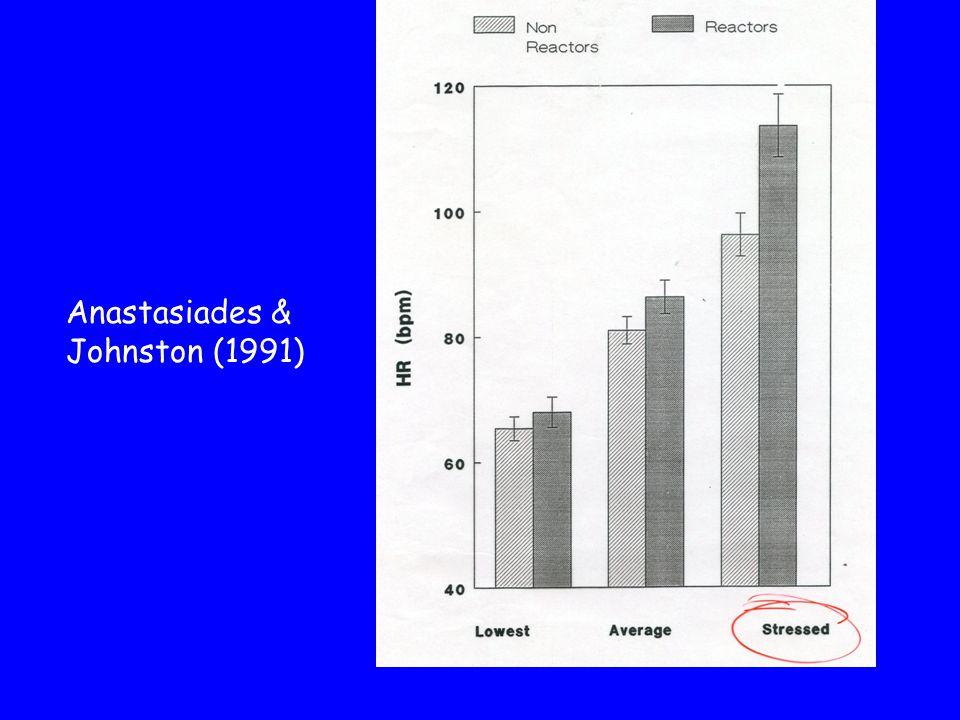 Anastasiades & Johnston (1991)