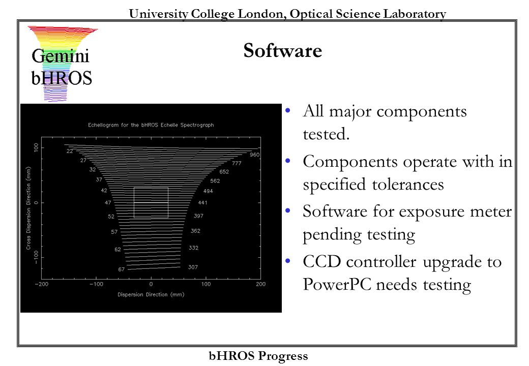 bHROS Progress University College London, Optical Science Laboratory Software All major components tested. Components operate with in specified tolera