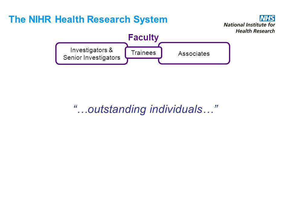 Investigators & Senior Investigators Associates Faculty Trainees The NIHR Health Research System …outstanding individuals…