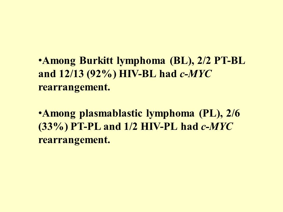 Among Burkitt lymphoma (BL), 2/2 PT-BL and 12/13 (92%) HIV-BL had c-MYC rearrangement.