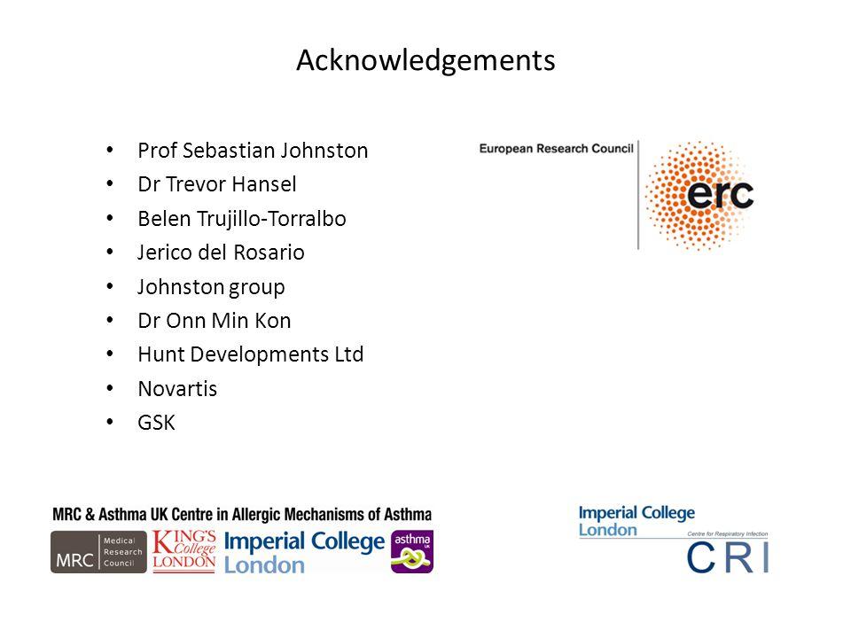 Acknowledgements Prof Sebastian Johnston Dr Trevor Hansel Belen Trujillo-Torralbo Jerico del Rosario Johnston group Dr Onn Min Kon Hunt Developments L