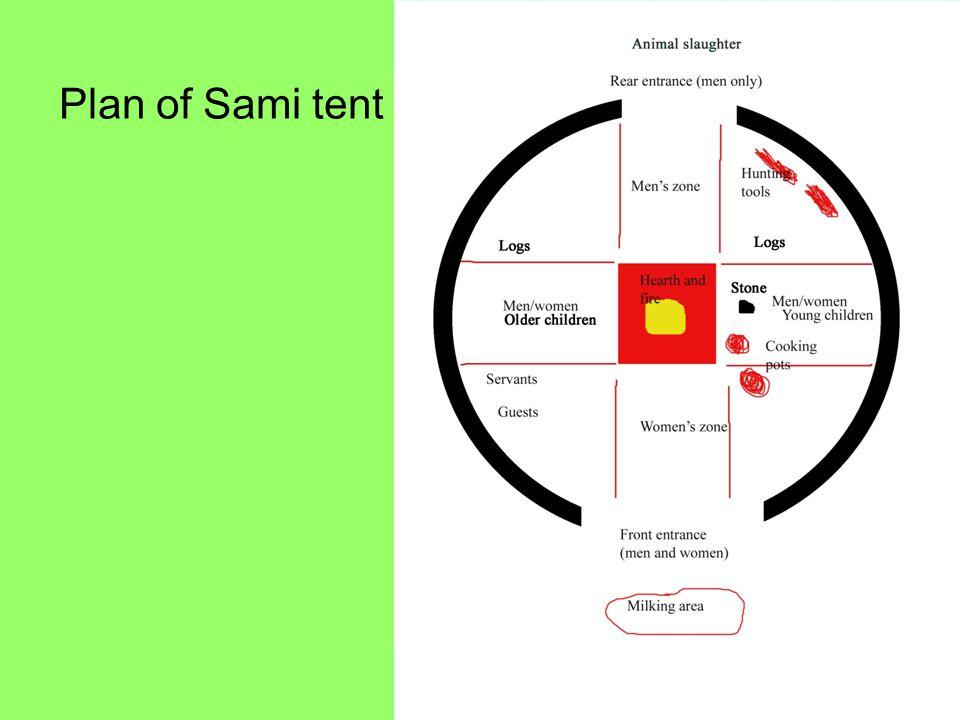 Plan of Sami tent