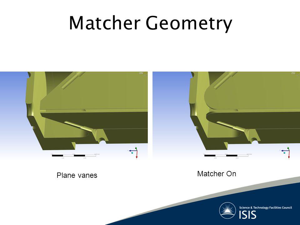 Matcher Geometry Plane vanes Matcher On