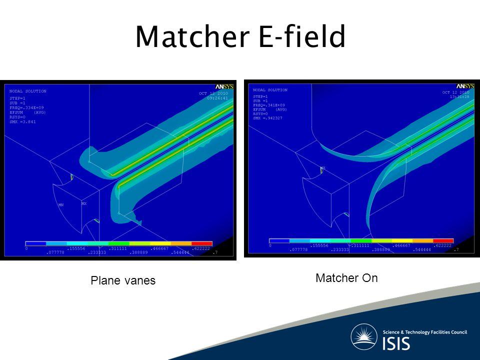 Matcher E-field Plane vanes Matcher On
