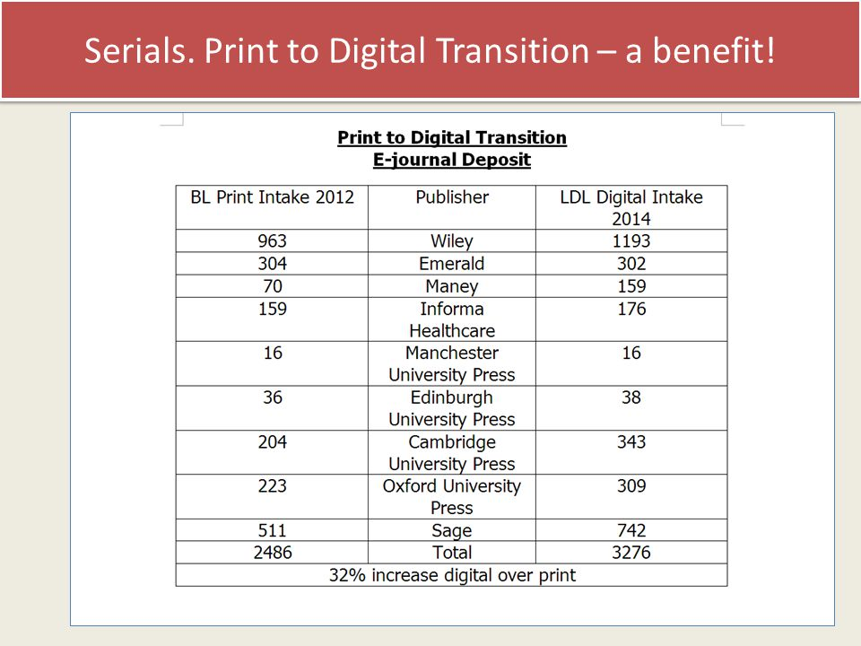 Serials. Print to Digital Transition – a benefit!