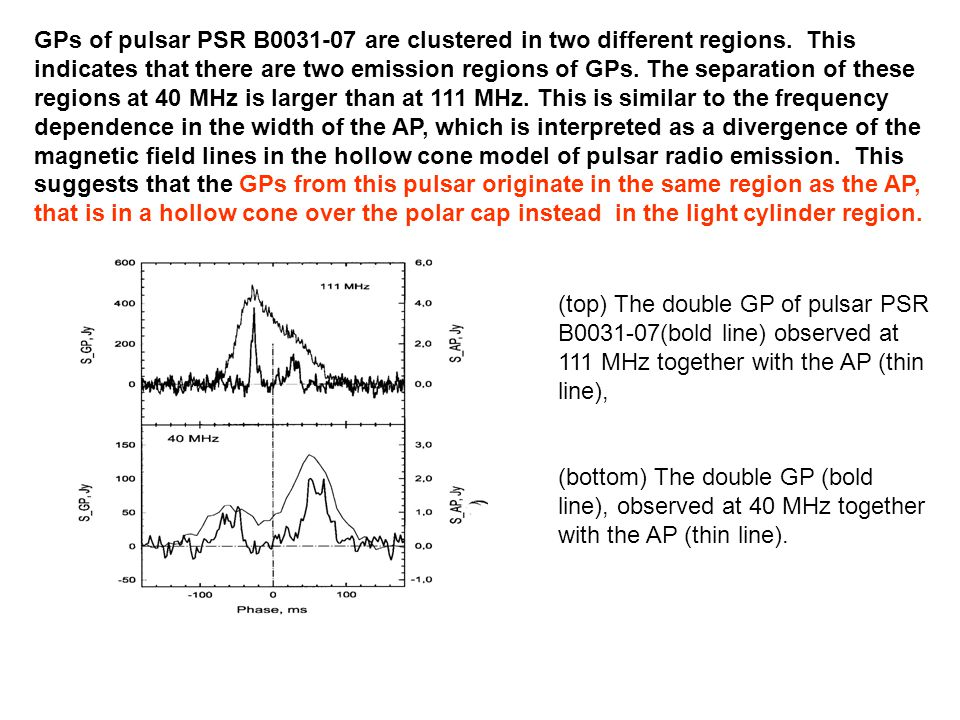 (top) The double GP of pulsar PSR B0031-07(bold line) observed at 111 MHz together with the AP (thin line), (bottom) The double GP (bold line), observed at 40 MHz together with the AP (thin line).