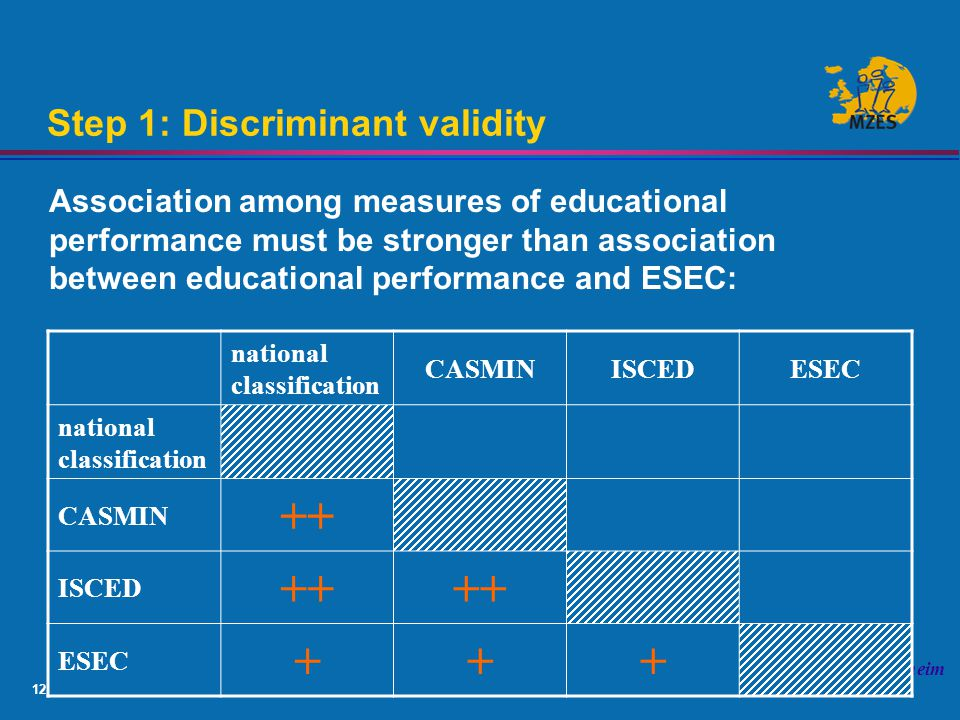 12 Universität Mannheim Step 1: Discriminant validity Association among measures of educational performance must be stronger than association between educational performance and ESEC: national classification CASMINISCEDESEC national classification CASMIN ++ ISCED ++ ESEC +++