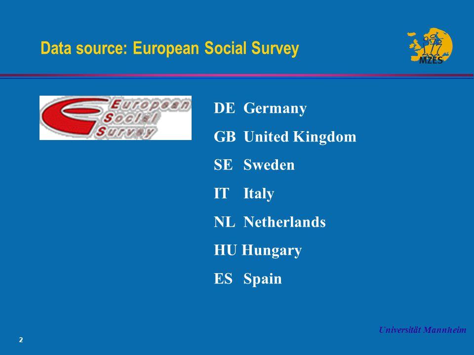 2 Universität Mannheim Data source: European Social Survey DEGermany GBUnited Kingdom SESweden ITItaly NLNetherlands HU Hungary ESSpain