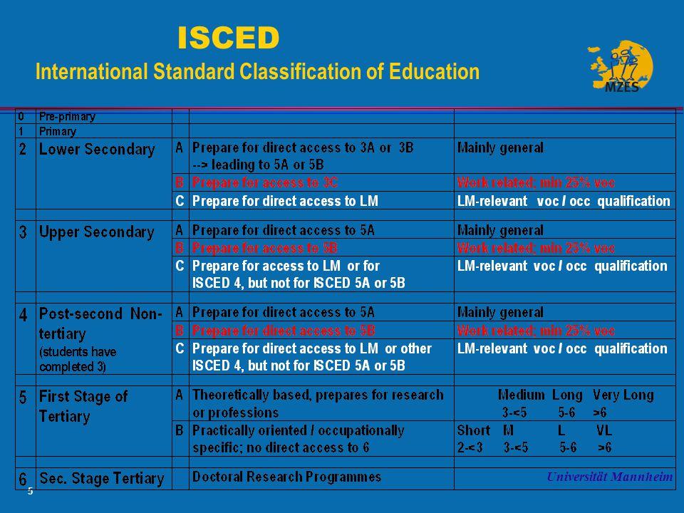 5 Universität Mannheim ISCED International Standard Classification of Education