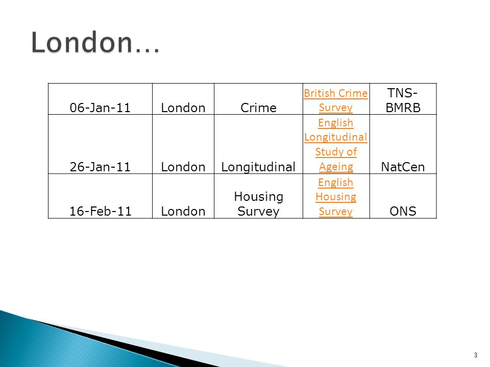 06-Jan-11LondonCrime British Crime Survey TNS- BMRB 26-Jan-11LondonLongitudinal English Longitudinal Study of Ageing NatCen 16-Feb-11London Housing Survey English Housing Survey ONS 3