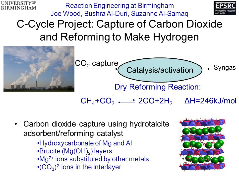 Reaction Engineering at Birmingham Joe Wood, Bushra Al-Duri, Suzanne Al-Samaq C-Cycle Project: Capture of Carbon Dioxide and Reforming to Make Hydrogen Carbon dioxide capture using hydrotalcite adsorbent/reforming catalyst ΔH=246kJ/molCH 4 +CO 2 2CO+2H 2 Dry Reforming Reaction: CO 2 capture Catalysis/activation Syngas Hydroxycarbonate of Mg and Al Brucite (Mg(OH) 2 ) layers Mg 2+ ions substituted by other metals (CO 3 ) 2- ions in the interlayer