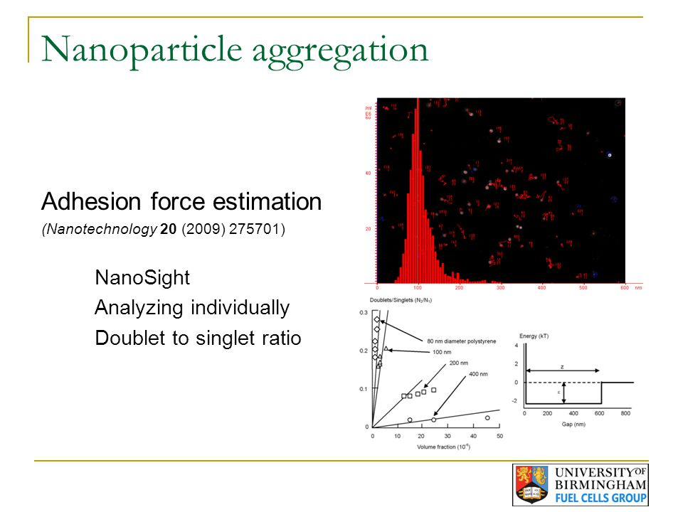 Nanoparticle aggregation Adhesion force estimation (Nanotechnology 20 (2009) 275701) NanoSight Analyzing individually Doublet to singlet ratio