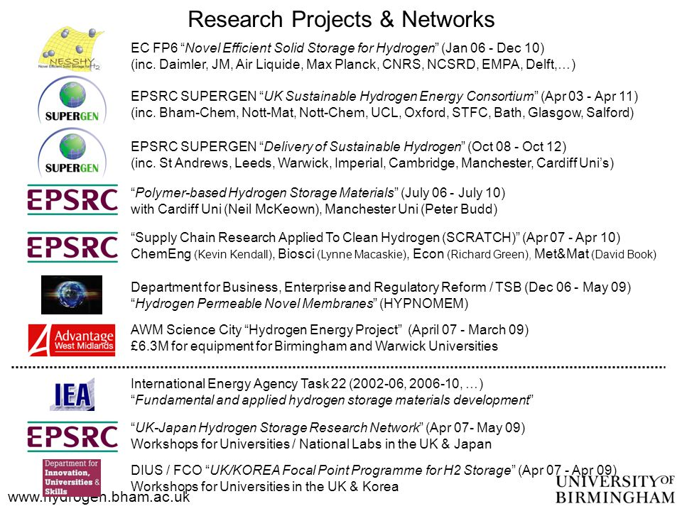 "www.hydrogen.bham.ac.uk EPSRC SUPERGEN ""UK Sustainable Hydrogen Energy Consortium"" (Apr 03 - Apr 11) (inc. Bham-Chem, Nott-Mat, Nott-Chem, UCL, Oxford"