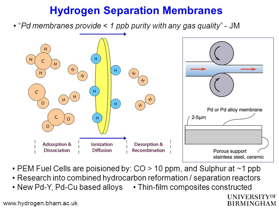 "www.hydrogen.bham.ac.uk ""Pd membranes provide < 1 ppb purity with any gas quality"" - JM Hydrogen Separation Membranes PEM Fuel Cells are poisioned by:"