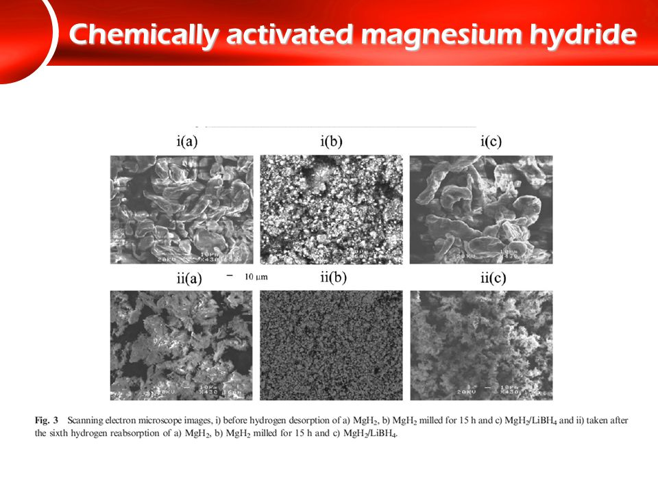 Chemically activated magnesium hydride