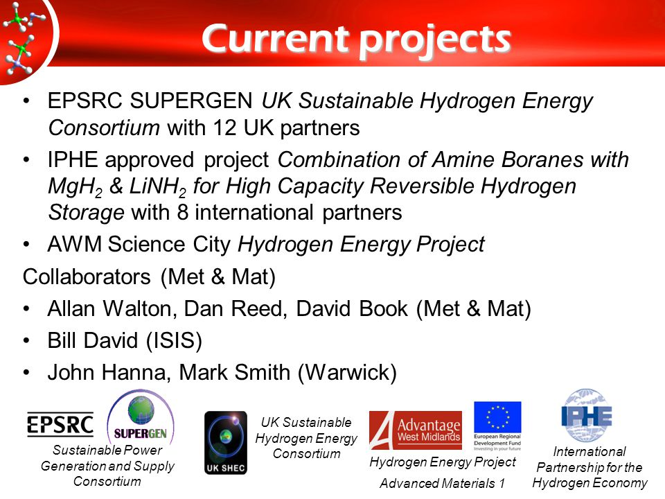 Current projects EPSRC SUPERGEN UK Sustainable Hydrogen Energy Consortium with 12 UK partners IPHE approved project Combination of Amine Boranes with MgH 2 & LiNH 2 for High Capacity Reversible Hydrogen Storage with 8 international partners AWM Science City Hydrogen Energy Project Collaborators (Met & Mat) Allan Walton, Dan Reed, David Book (Met & Mat) Bill David (ISIS) John Hanna, Mark Smith (Warwick) Sustainable Power Generation and Supply Consortium UK Sustainable Hydrogen Energy Consortium Hydrogen Energy Project Advanced Materials 1 International Partnership for the Hydrogen Economy