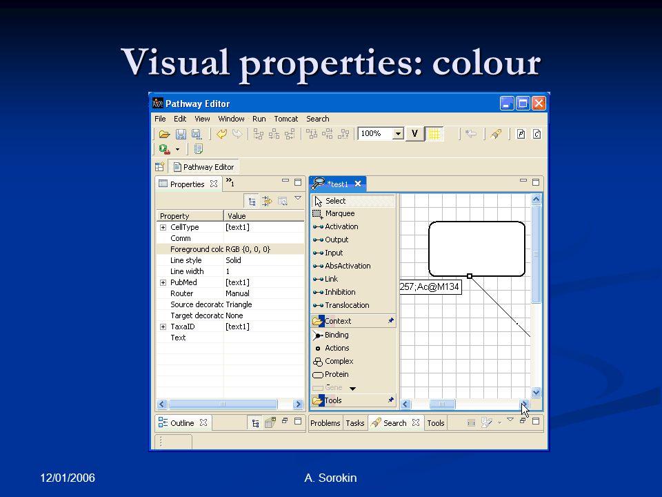 12/01/2006 A. Sorokin Visual properties: colour