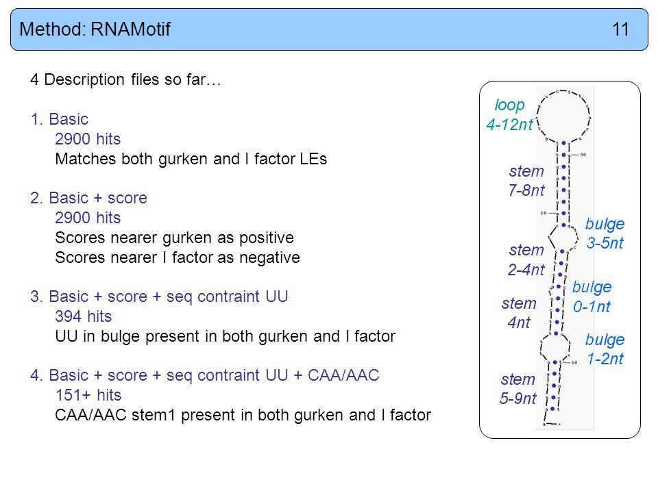 4 Description files so far… 1. Basic 2900 hits Matches both gurken and I factor LEs 2.