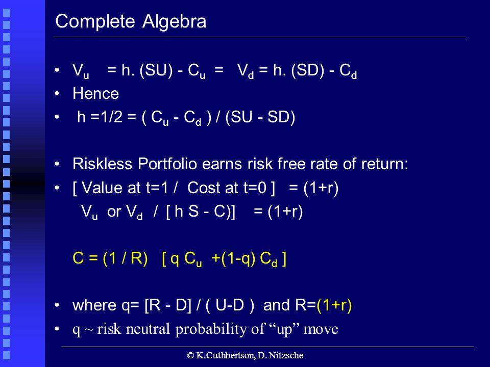 © K.Cuthbertson, D. Nitzsche Complete Algebra V u = h.