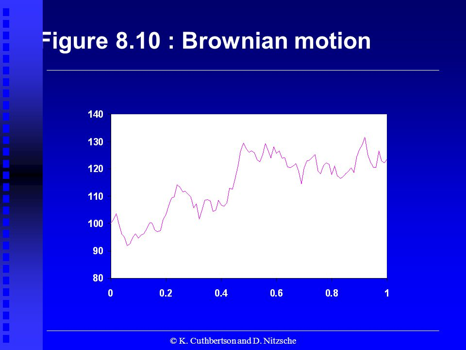 © K. Cuthbertson and D. Nitzsche Figure 8.10 : Brownian motion