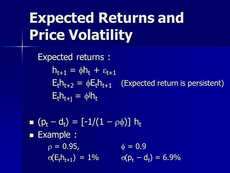 Expected Returns and Price Volatility Expected returns : h t+1 =  h t +  t+1 E t h t+2 =  E t h t+1 (Expected return is persistent) E t h t+j =  j h t (p t – d t ) = [-1/(1 –  )] h t (p t – d t ) = [-1/(1 –  )] h t Example : Example :  = 0.95,  = 0.9  (E t h t+1 ) = 1%  (p t – d t ) = 6.9%
