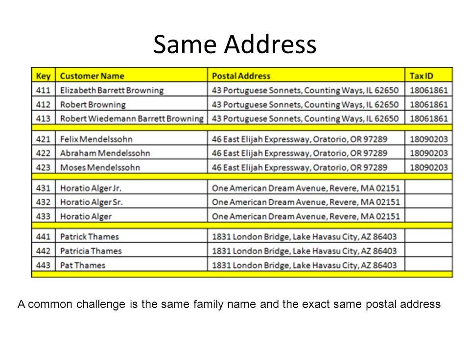 Same Address A common challenge is the same family name and the exact same postal address